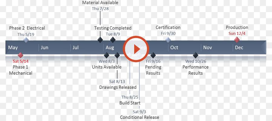 Microsoft Excel Timeline Microsoft PowerPoint Template Microsoft