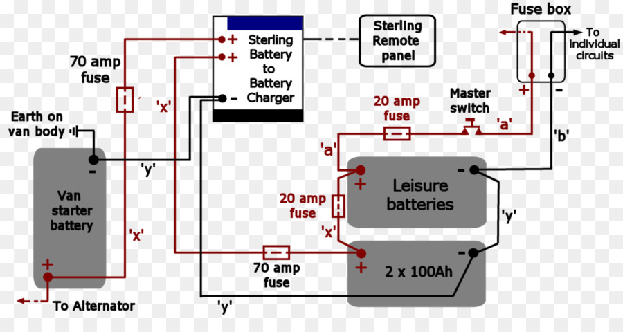 Wiring Diagram For Leisure Battery Wiring Diagram