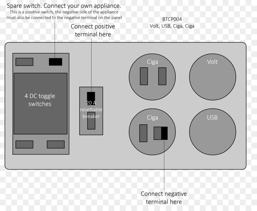 Wiring diagram AC power plugs and sockets Electrical Switches