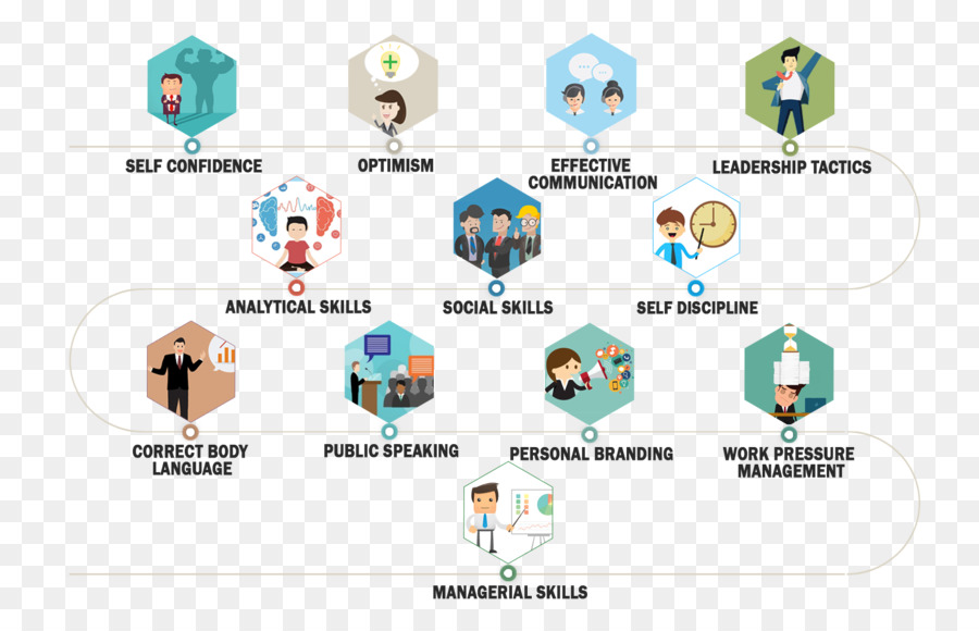 Analytical skill Résumé Critical thinking Soft skills - vocational