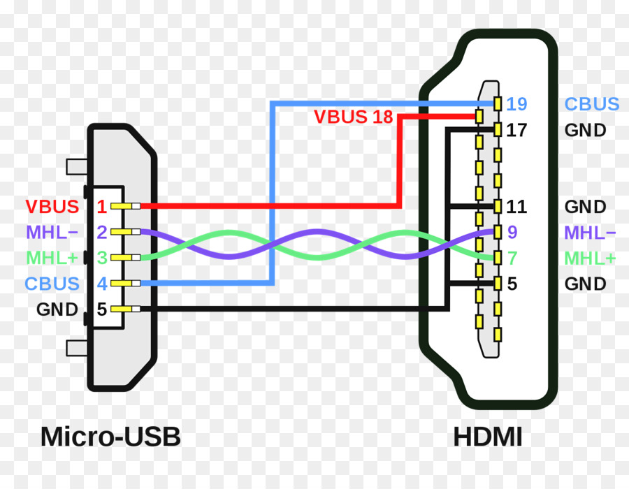 usb to hdmi wiring diagram color