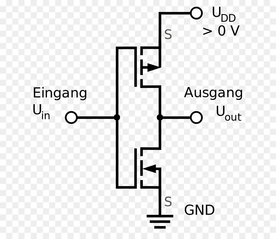 CMOS Electronic circuit Inverter MOSFET Logic gate - enhancement png
