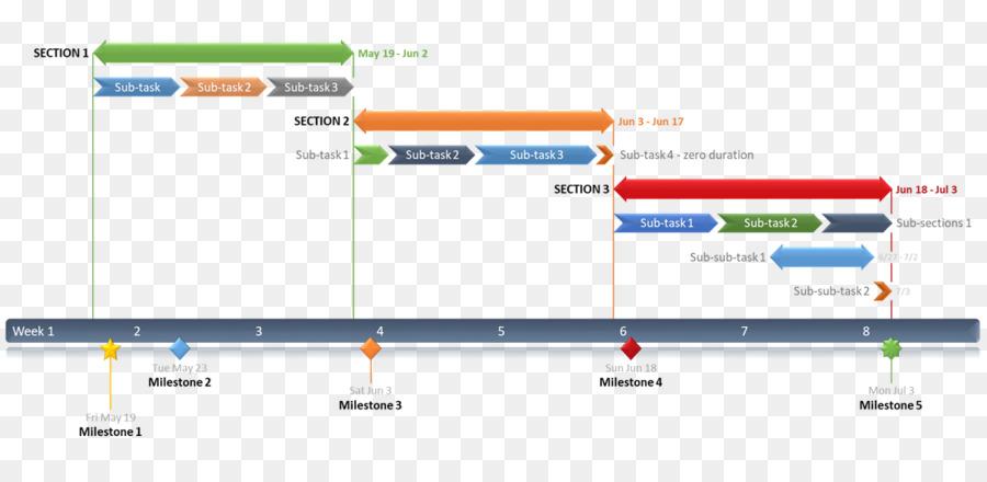 Gantt chart Microsoft PowerPoint Template Timeline Milestone - PPT