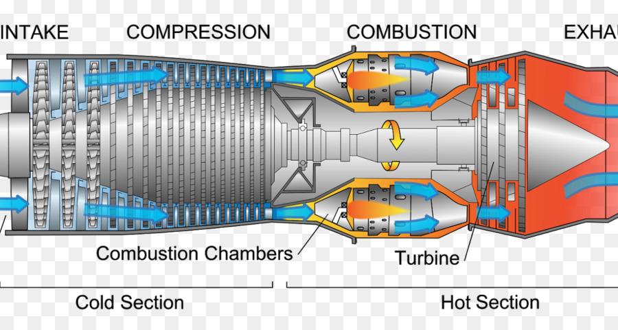 Ge90 Engine Diagram Wiring Diagram