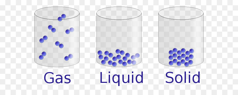 State of matter Liquid Gas Physical property - liquid particles png