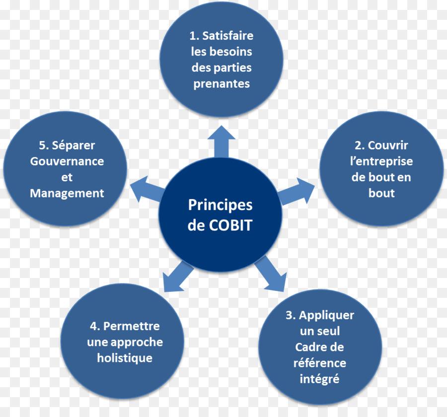 Program evaluation Porter\u0027s five forces analysis Educational
