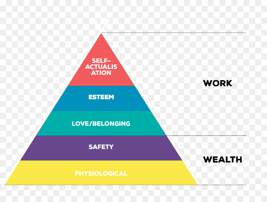 Discipline Diagram Triangle Hierarchy Graphics - inverted pyramid