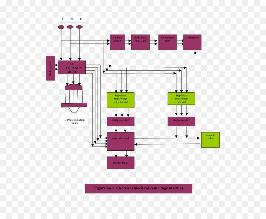 Block diagram Laboratory centrifuge Wiring diagram - interference