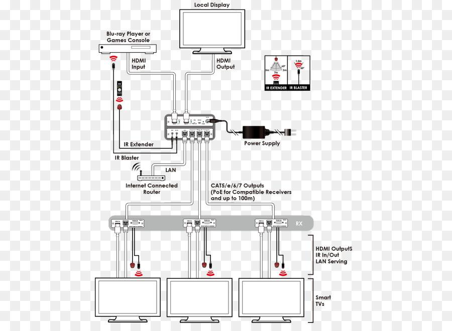 hdmi splitter wiring diagram