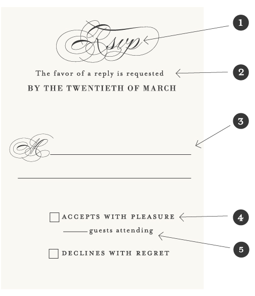 Wedding Stationery Guide RSVP Card Wording Samples - Banter and Charm