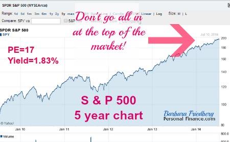 When Will the Stock Market Crash? Be Prepared for a Stock Market Crash!