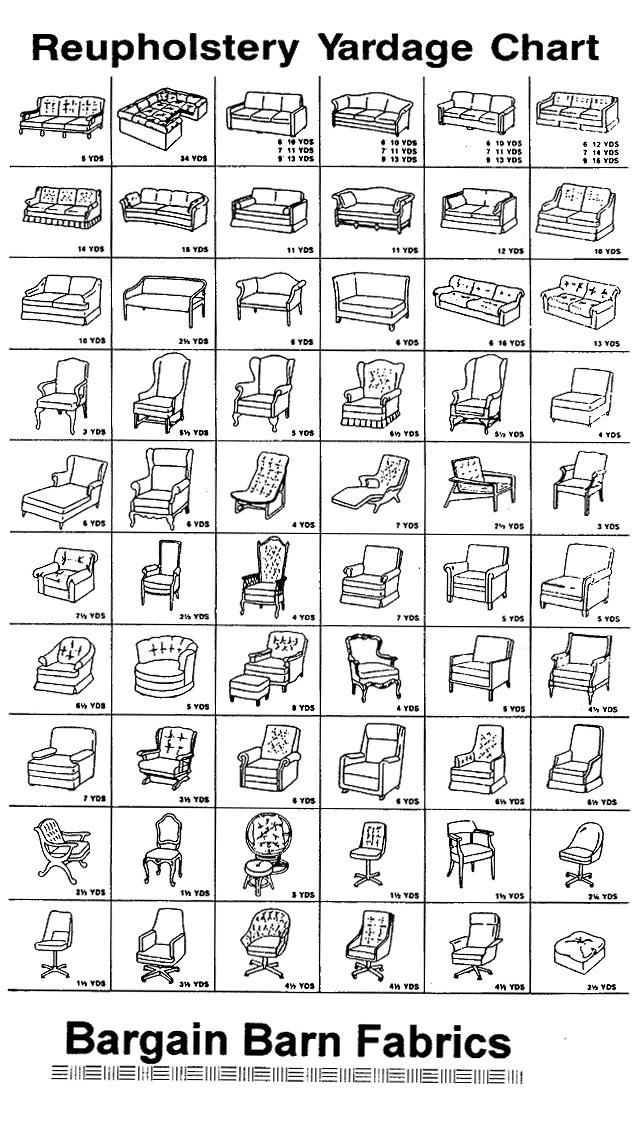 yardage for sofa \u2013 Home and Textiles