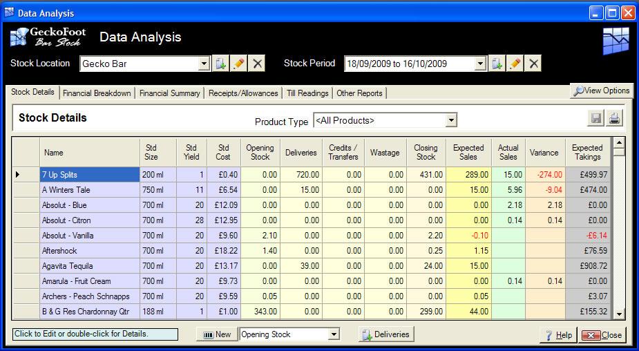 GeckoFoot BarStock Help - Data Analysis - cost of sales analysis