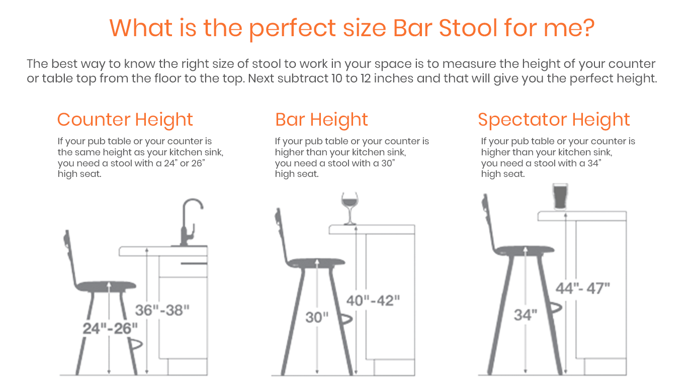 Dimension Table Bar About Amisco Barstool Designs