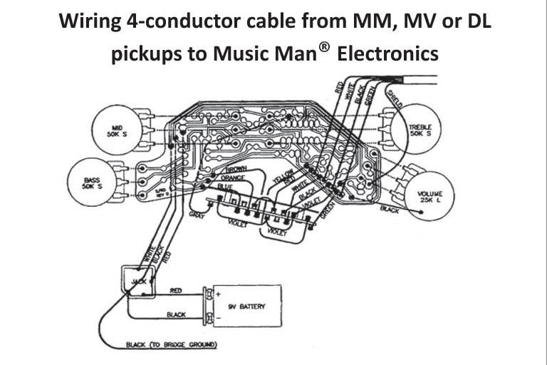 Wiring Diagrams - Bartolini Pickups  Electronics
