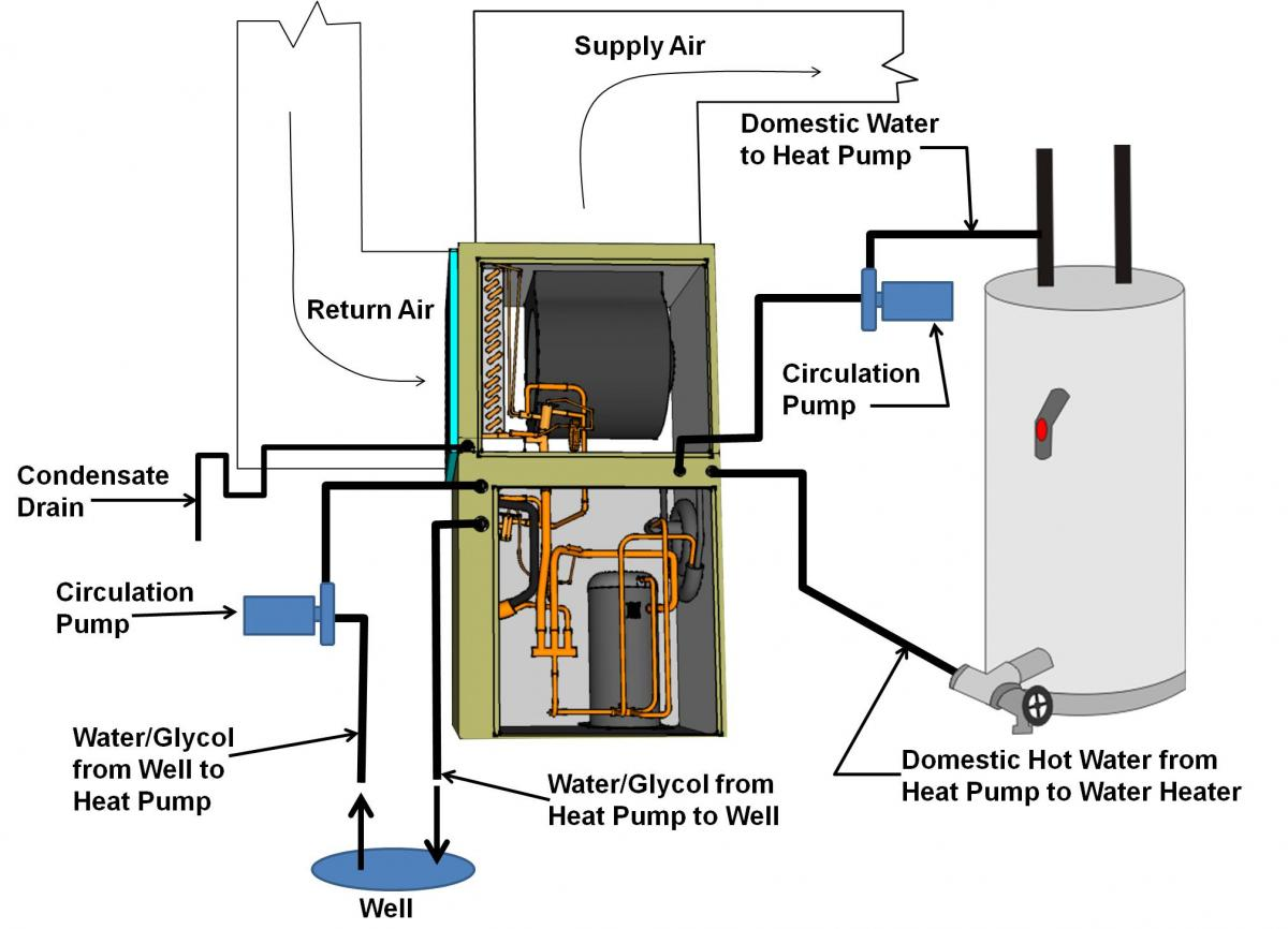 florida heat pump wiring diagram