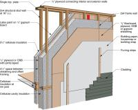 Double-Stud Wall Framing | Building America Solution Center