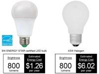High-Efficacy Lighting | Building America Solution Center