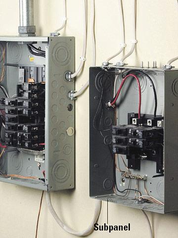 50 Amp Sub Panel Wiring Diagram Wiring Diagram