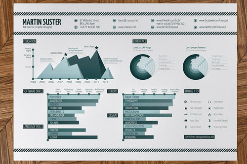 25 Great (high Quality And Modern) Examples Of Creative Cv Resume - modern resume