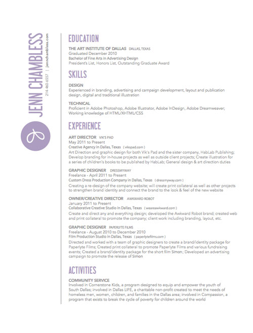 art job resume sample