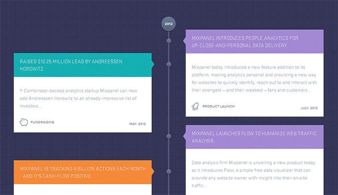 Cool Timeline Design kicksneakers