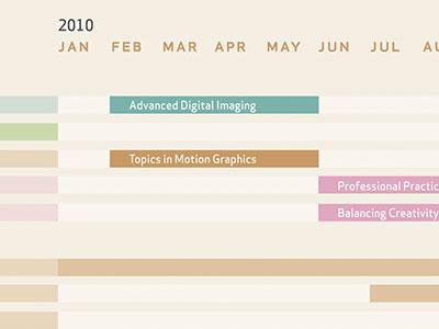 45 Stunning Timeline Designs Web \ Graphic Design Bashooka - career timeline template