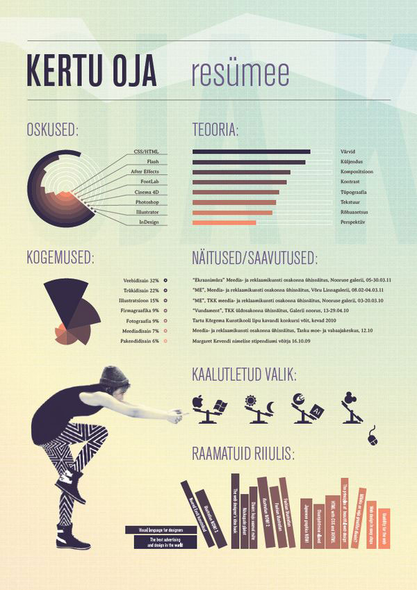 best cv for graphic designers
