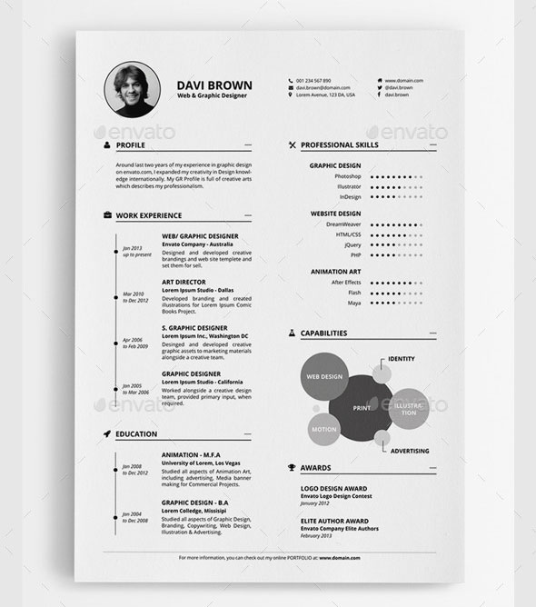 free cv design templates download