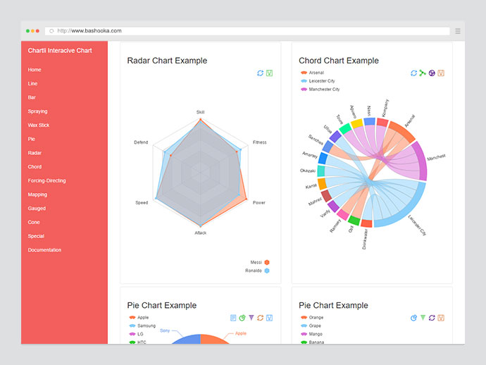25 Best Javascript Chart  Graph Libraries  Tools Web  Graphic - chart and graph