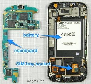 Galaxy-S-III-Teardown.jpg