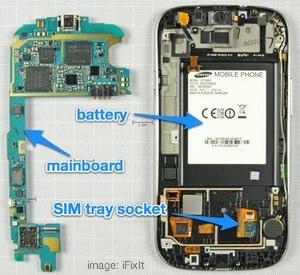 Galaxy S III Teardown