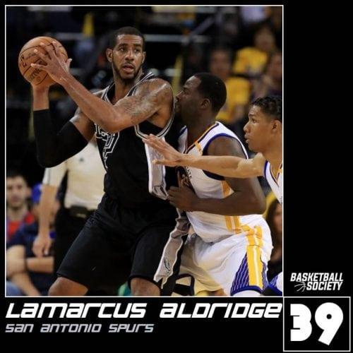 Basketball Society | Basketball Society Top 50 NBA Players ...