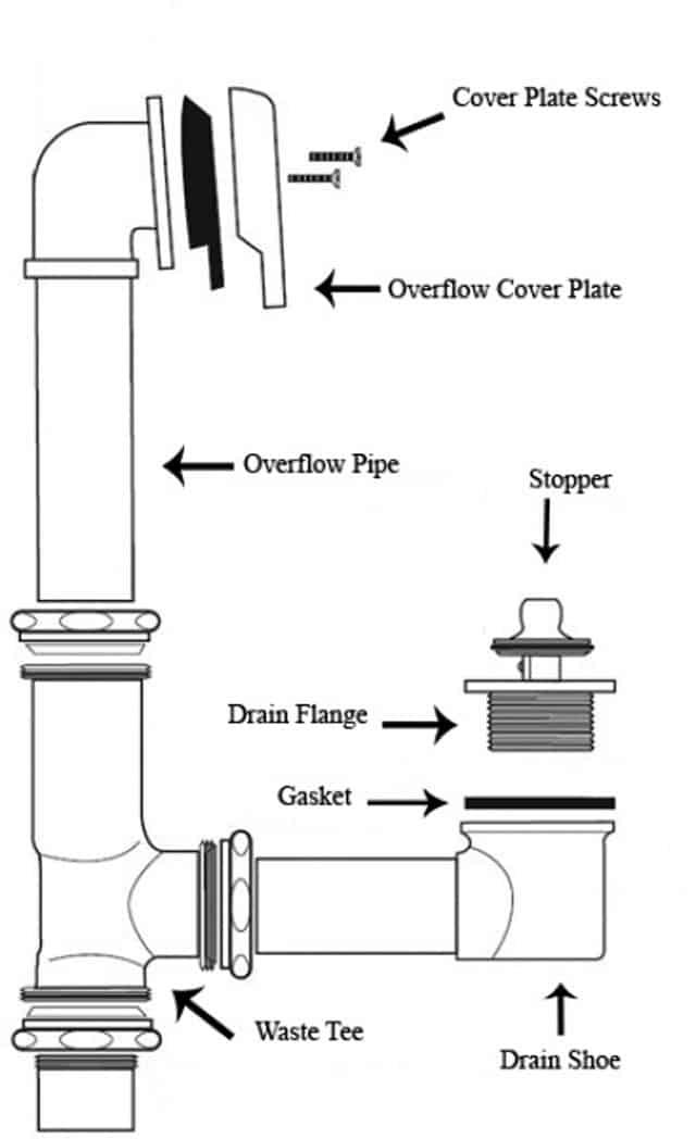diagram bathtub drain
