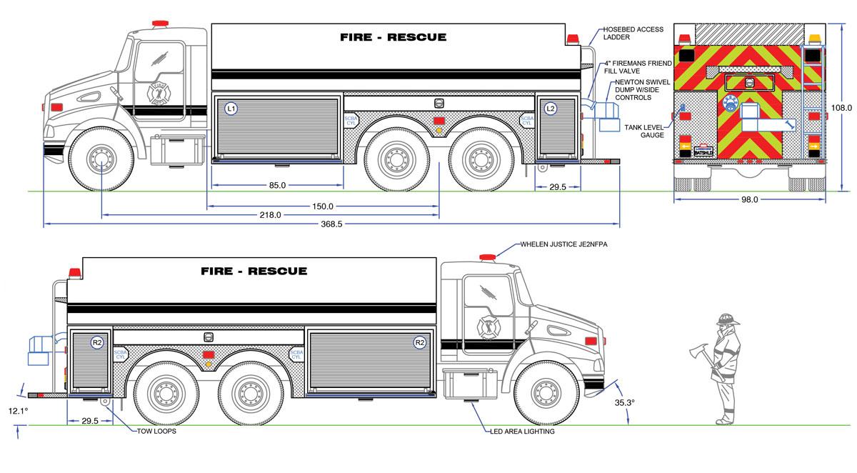 Fire Truck Van Schematic Data Wiring Diagram Blog Food Engine Vehicle Damage Parts Of A
