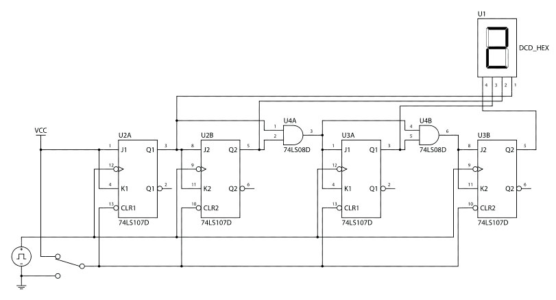PCB Design - Circuit Board Design  Layout Service Bay Area Circuits