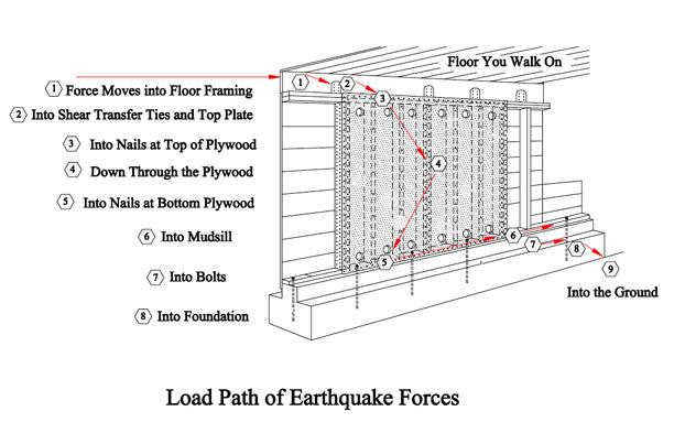 shear hold auto electrical wiring diagram  coolant flow path 3982 300tdtcoolantflowdiagram1jpg #10