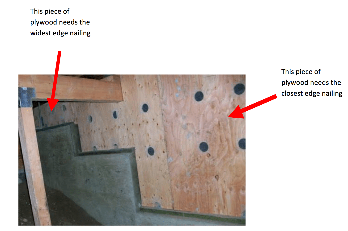 A Stepped Shear Wall Is Different From A Square Shear Wall