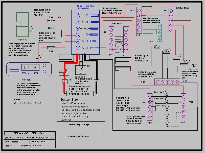 wiring diagram moreover rv freshwater system diagram image
