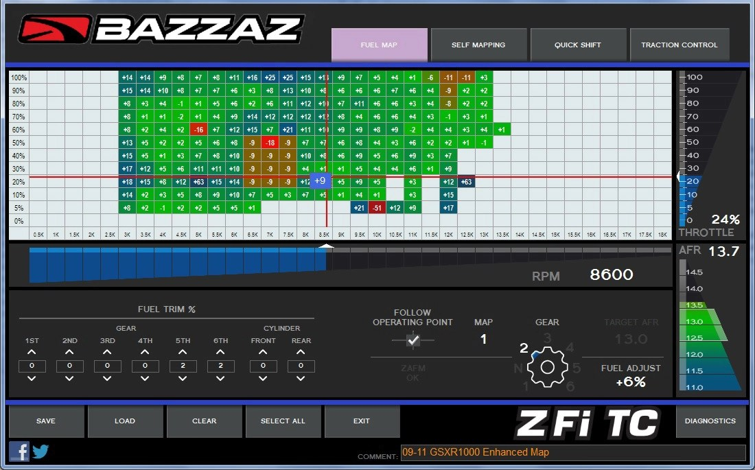 Software Overview \u2013 Bazzaz