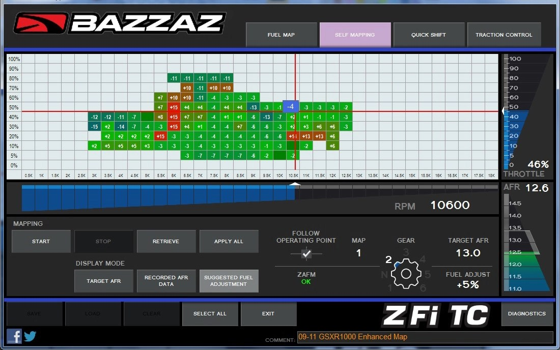 Bazzaz Wiring Diagram - Data Wiring Diagram Update