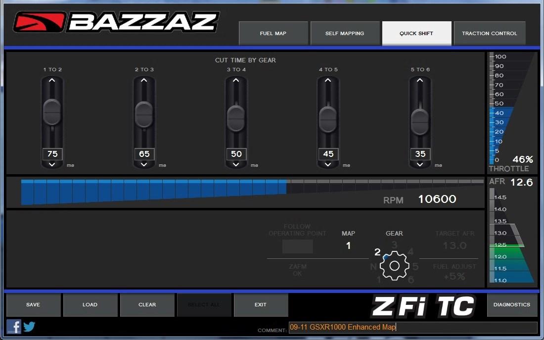 Software Overview \u2013 Bazzaz