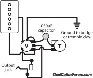 guitar output jack wiring ground