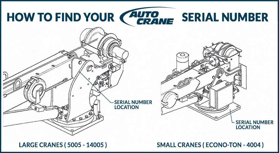 Auto Crane User and Service Manuals Download BB Truck Crane