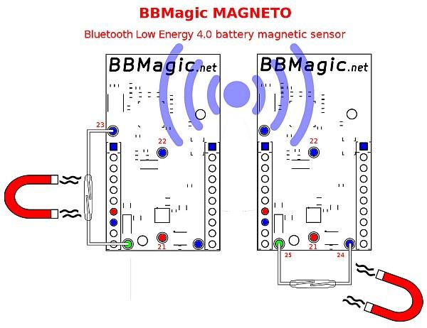 BBMagic MAGNETO where wires dont go \u2013 BBMagic