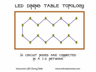 Interactive LED Dining Table Circuit   Evil Mad Scientist Laboratories