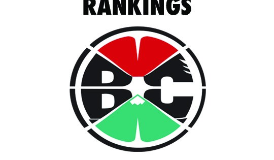 ALL TIERS 2016-2017 Provincial Preseason Rankings