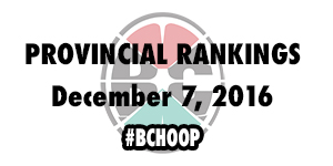 Provincial Rankings (All Tiers) – December 7, 2016