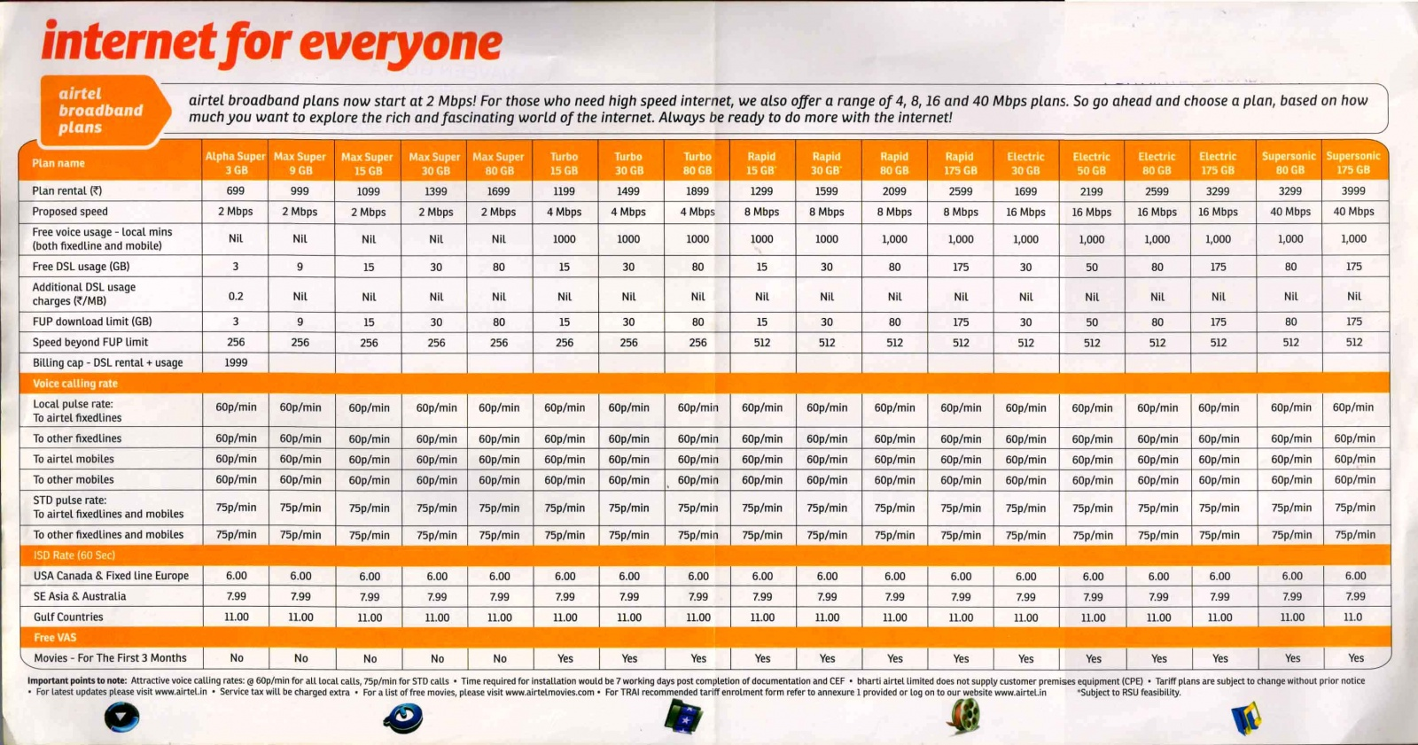Airtel Plan Reliance Broadband Feedback Page 2 India Travel Forum