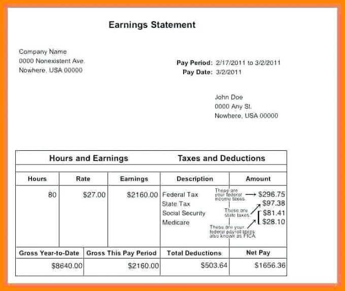 Get To Know More about Free Sample Paycheck Stub Template \u2013 BCorps